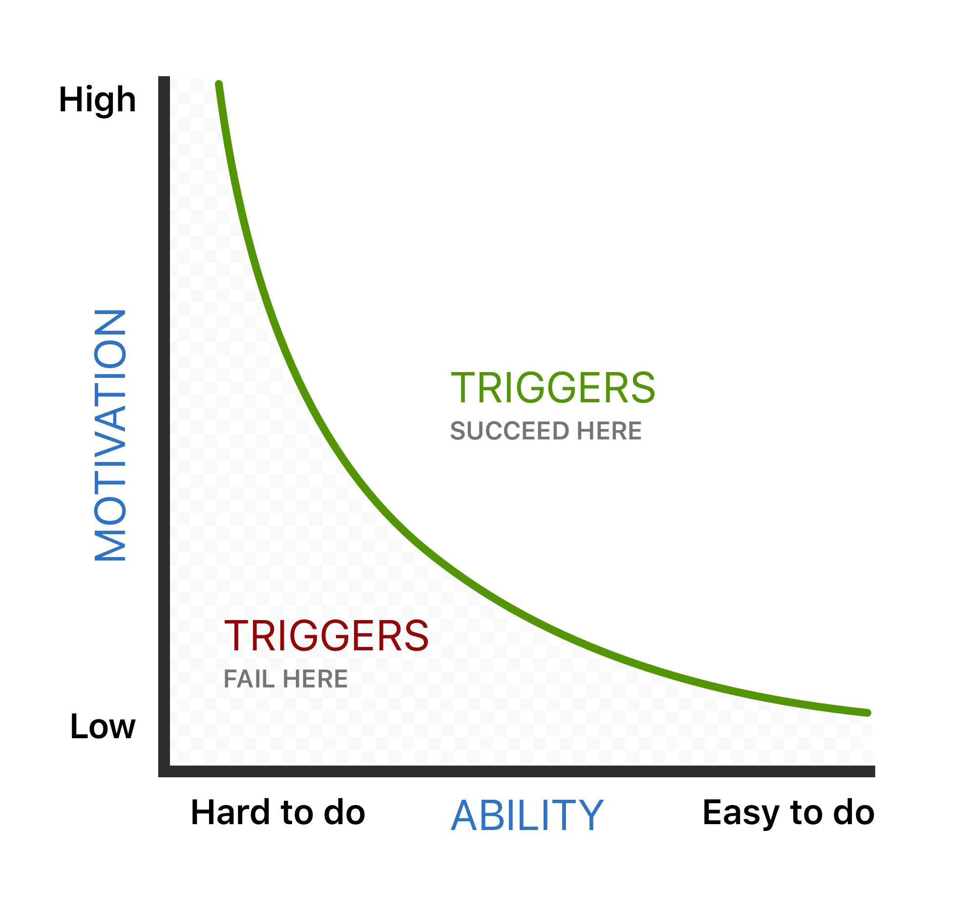 behavior-model-image