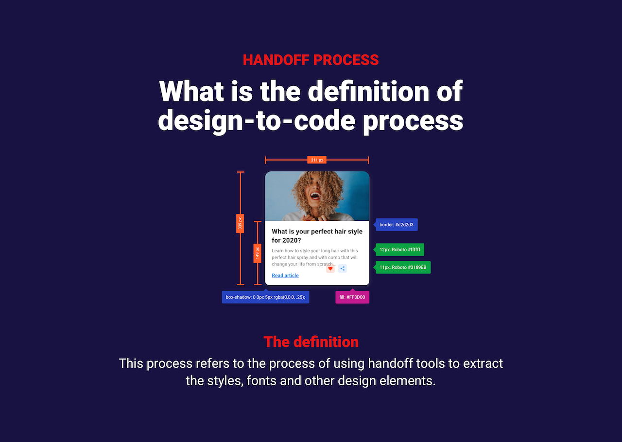 Image for Definition of handoff process