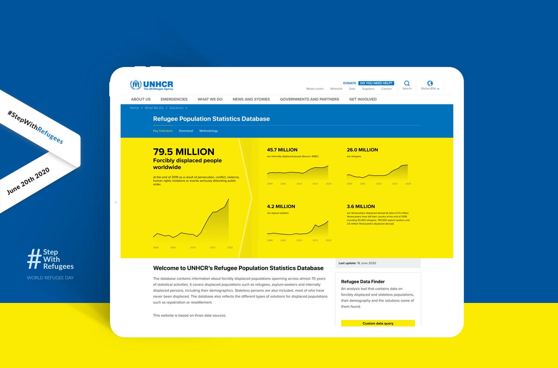 Image of Website version of Refugee Population Statistics Database