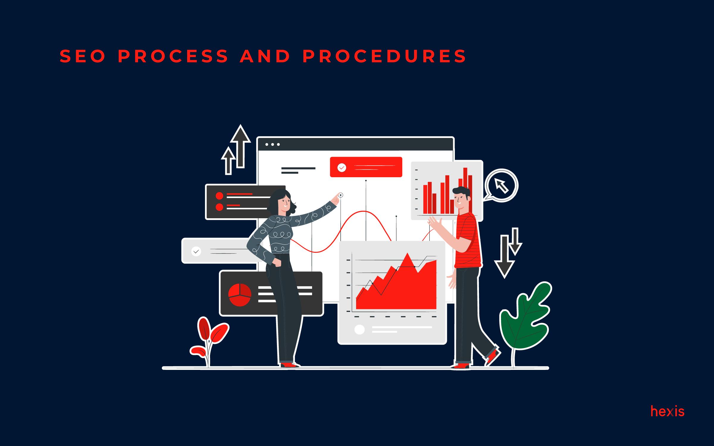 seo process and procedures